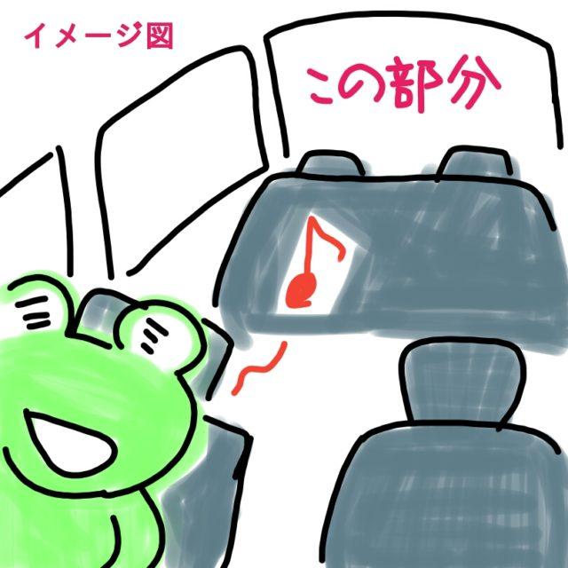 車内から記録しているイメージ図